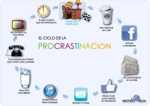 ciclo-procrastinacion1